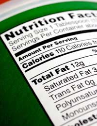 Fast Food Additives Nutrition Health